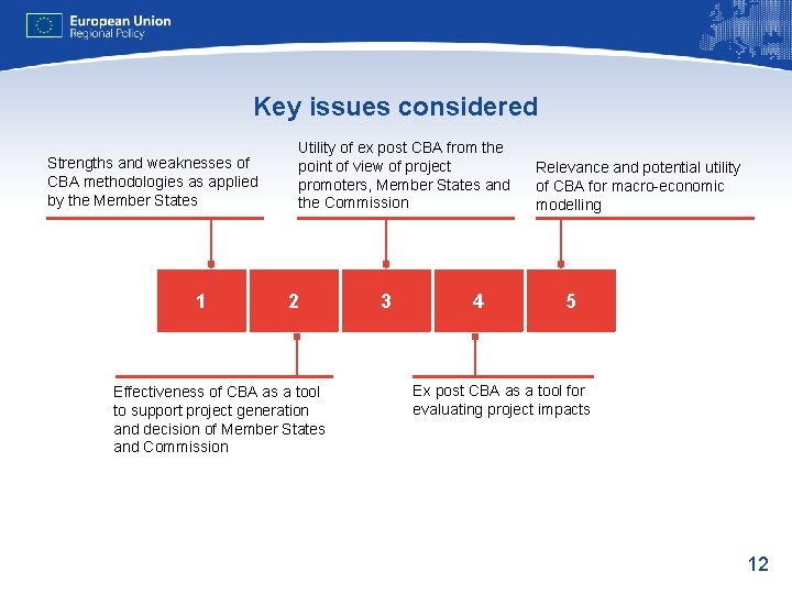 Key issues considered Strengths and weaknesses of CBA methodologies as applied by the Member