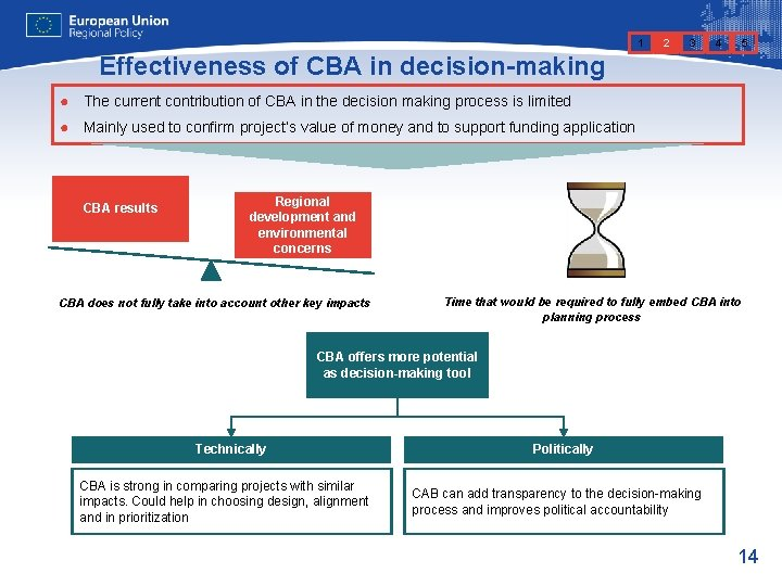 1 2 3 4 5 Effectiveness of CBA in decision-making ● The current contribution