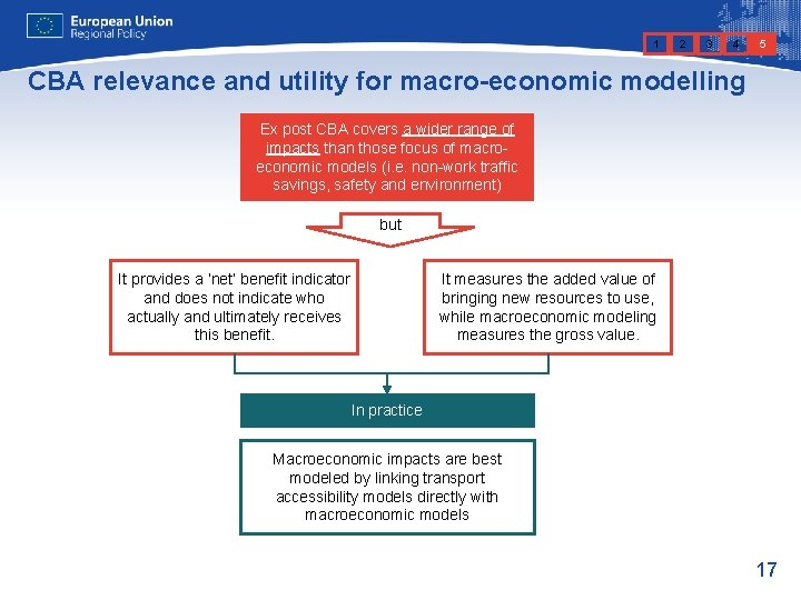 1 2 3 4 5 CBA relevance and utility for macro-economic modelling Ex post