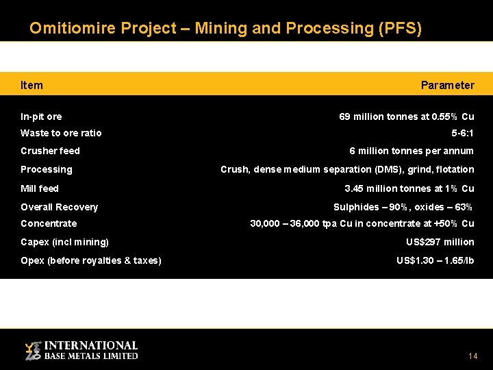 Omitiomire Project – Mining and Processing (PFS) Item In-pit ore Waste to ore ratio