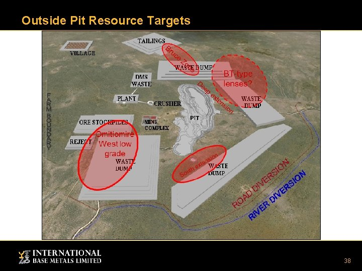 Outside Pit Resource Targets 38
