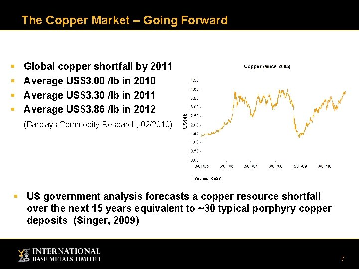 The Copper Market – Going Forward § § Global copper shortfall by 2011 Average