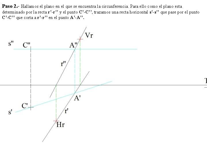 Paso 2. - Hallamos el plano en el que se encuentra la circunferencia. Para