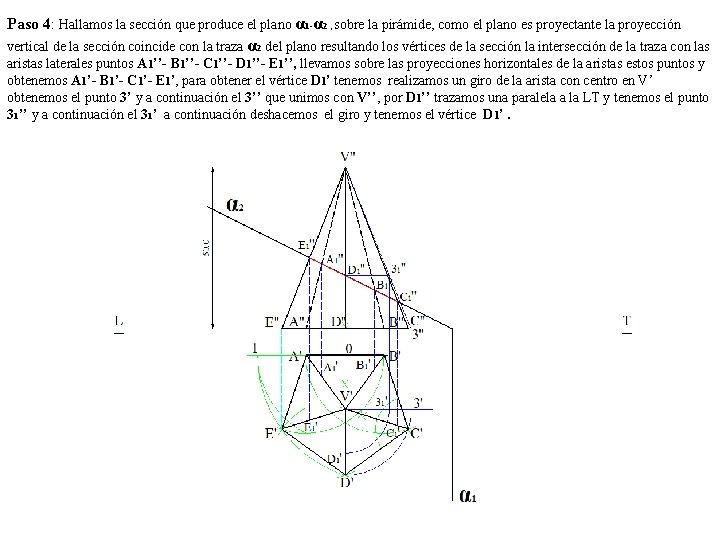 Paso 4: Hallamos la sección que produce el plano α 1 -α 2 ,