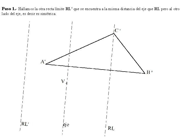 Paso 1. - Hallamos la otra recta límite RL' que se encuentra a la