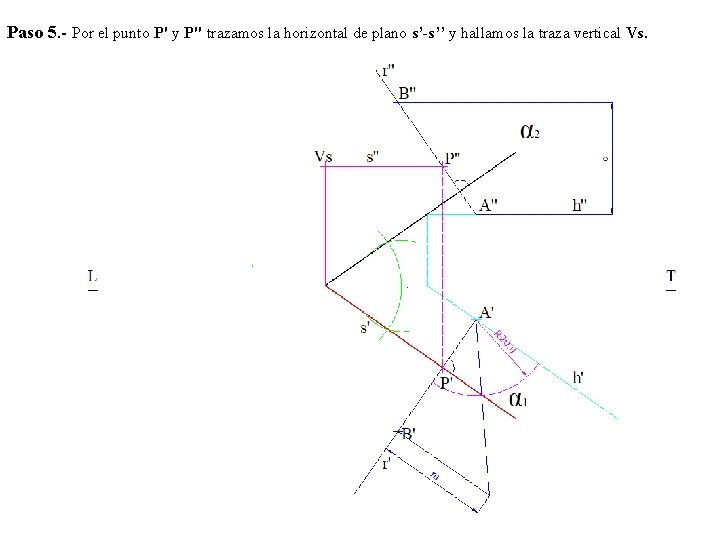 Paso 5. - Por el punto P' y P'' trazamos la horizontal de plano