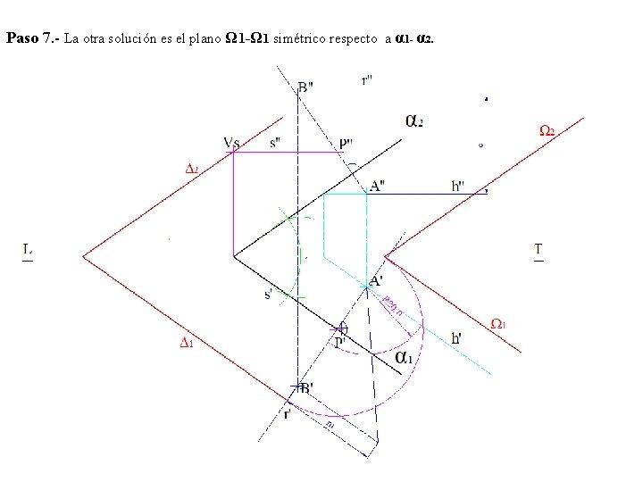 Paso 7. - La otra solución es el plano Ω 1 -Ω 1 simétrico