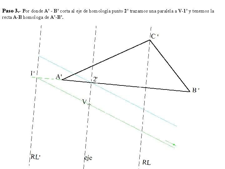 Paso 3. - Por donde A' - B' corta al eje de homología punto