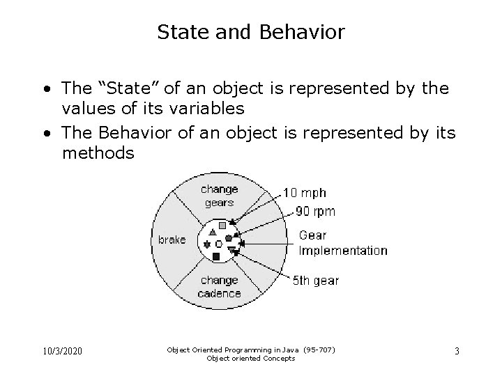 """State and Behavior • The """"State"""" of an object is represented by the values"""