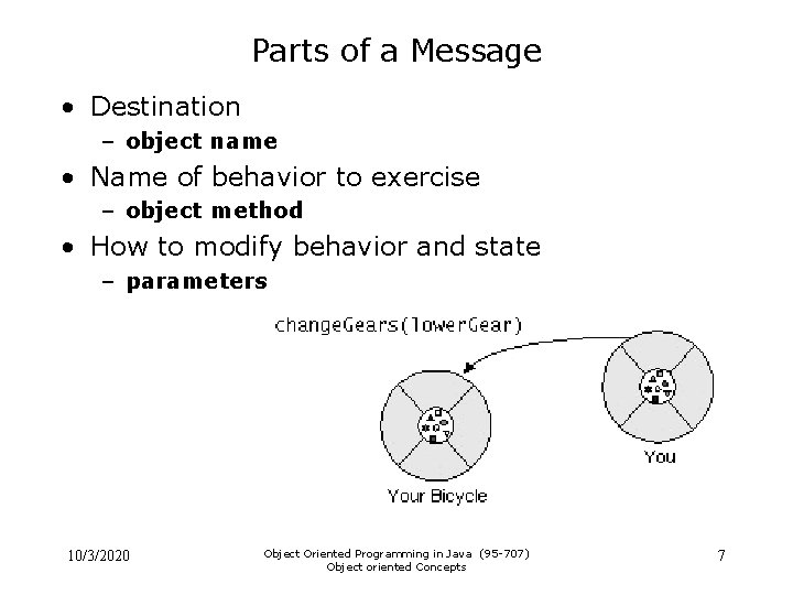 Parts of a Message • Destination – object name • Name of behavior to