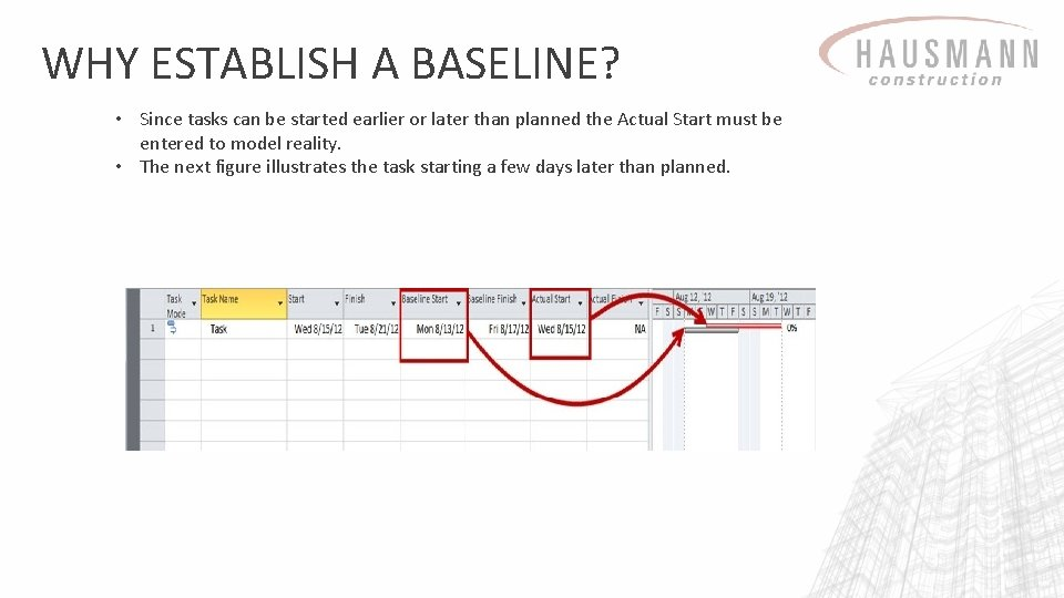 WHY ESTABLISH A BASELINE? • Since tasks can be started earlier or later than