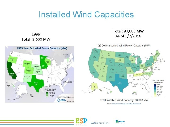 Installed Wind Capacities 1999 Total: 2, 500 MW Total: 90, 003 MW As of