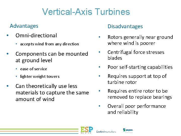 Vertical-Axis Turbines Advantages • Omni-directional Disadvantages • Rotors generally near ground where wind is