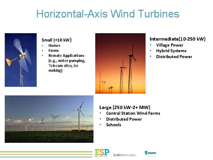 Horizontal-Axis Wind Turbines Intermediate(10 -250 k. W) Small (<10 k. W) • • •