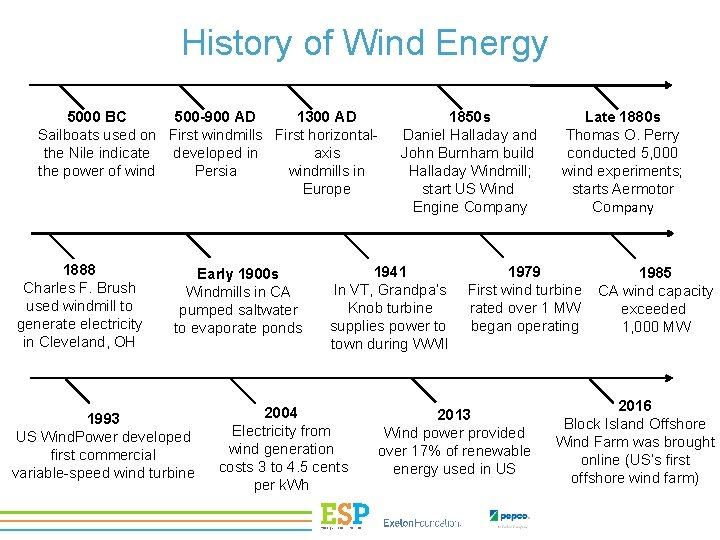 History of Wind Energy 5000 BC 500 -900 AD 1300 AD Sailboats used on