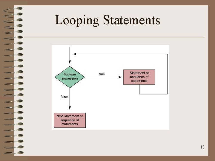 Looping Statements 10