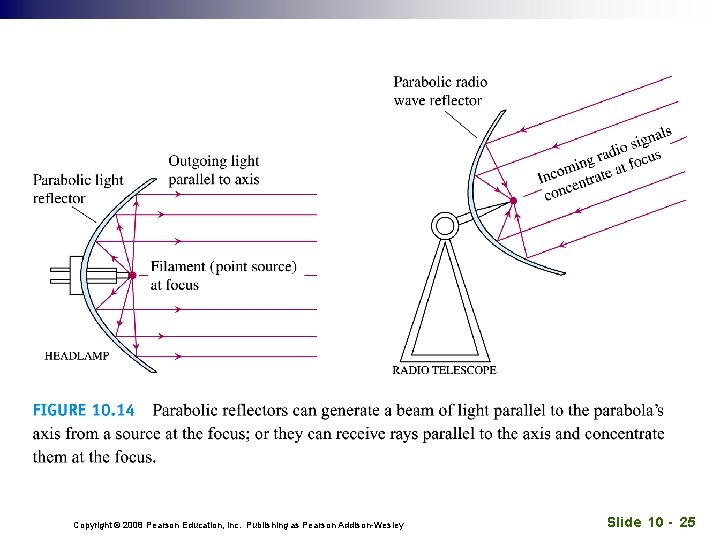 Copyright © 2008 Pearson Education, Inc. Publishing as Pearson Addison-Wesley Slide 10 - 25
