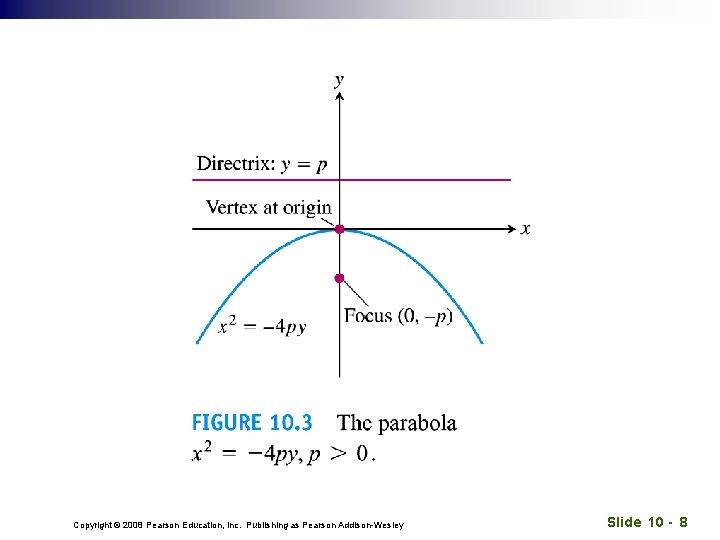 Copyright © 2008 Pearson Education, Inc. Publishing as Pearson Addison-Wesley Slide 10 - 8