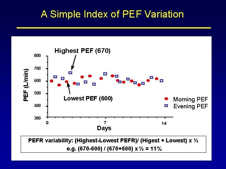 A Simple Index of PEF Variation Highest PEF (670) PEF (L/min) 800 700 600