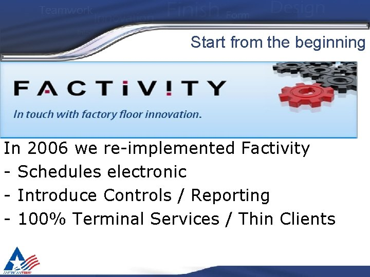 Start from the beginning In 2006 we re-implemented Factivity - Schedules electronic - Introduce