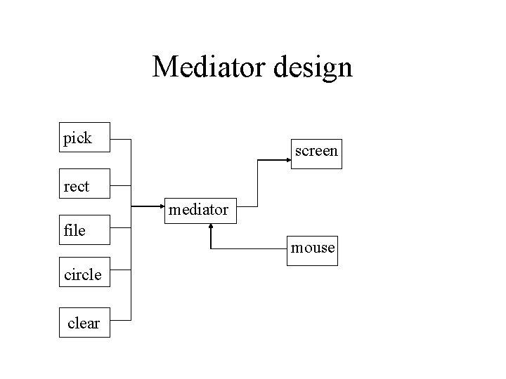 Mediator design pick screen rect mediator file circle clear mouse