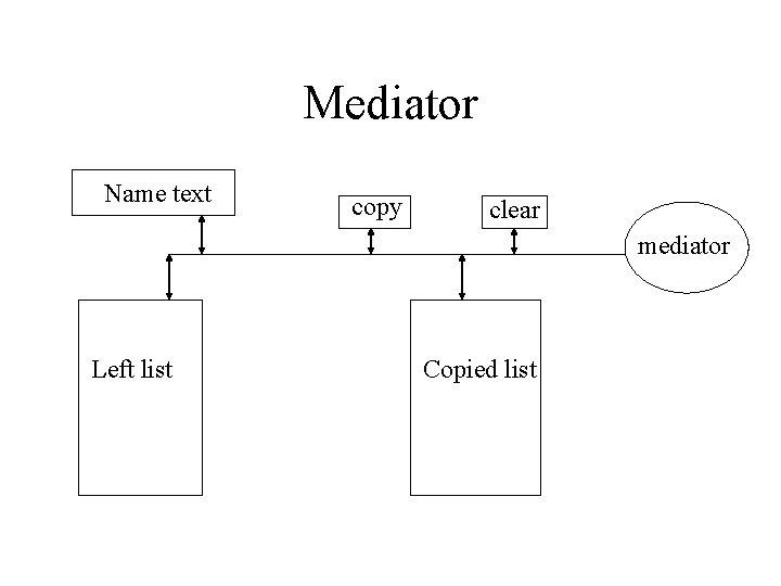 Mediator Name text copy clear mediator Left list Copied list