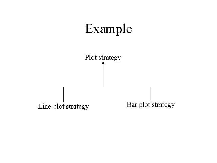 Example Plot strategy Line plot strategy Bar plot strategy