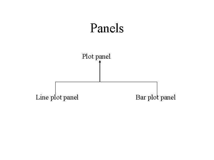 Panels Plot panel Line plot panel Bar plot panel