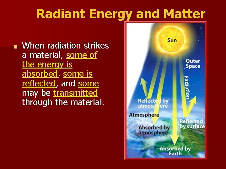 Radiant Energy and Matter ■ When radiation strikes a material, some of the energy