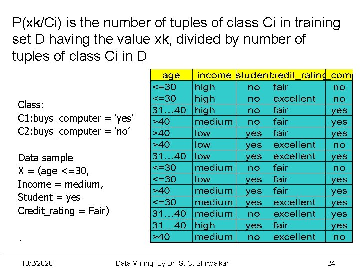 P(xk/Ci) is the number of tuples of class Ci in training set D having