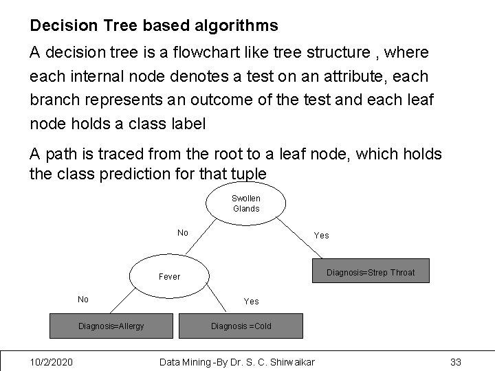 Decision Tree based algorithms A decision tree is a flowchart like tree structure ,