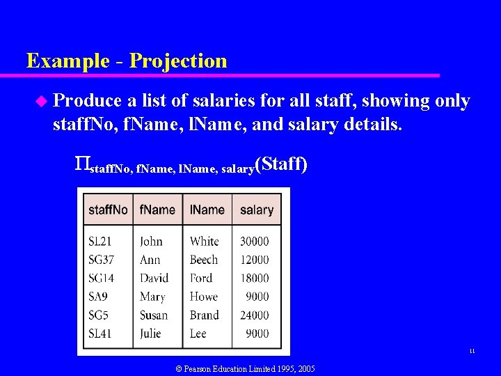 Example - Projection u Produce a list of salaries for all staff, showing only