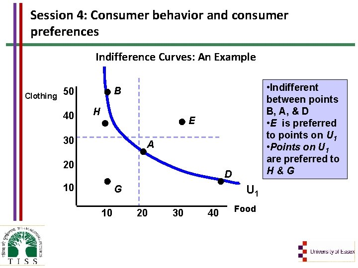 Session 4: Consumer behavior and consumer preferences Indifference Curves: An Example Clothing 40 •