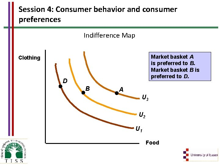 Session 4: Consumer behavior and consumer preferences Indifference Map Market basket A is preferred