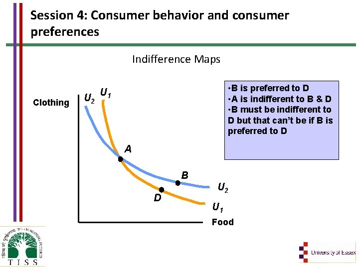 Session 4: Consumer behavior and consumer preferences Indifference Maps Clothing U 2 • B