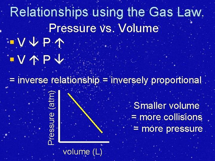 Relationships using the Gas Law. Pressure vs. Volume §V P Pressure (atm) = inverse
