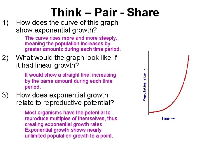 1) Think – Pair - Share How does the curve of this graph show