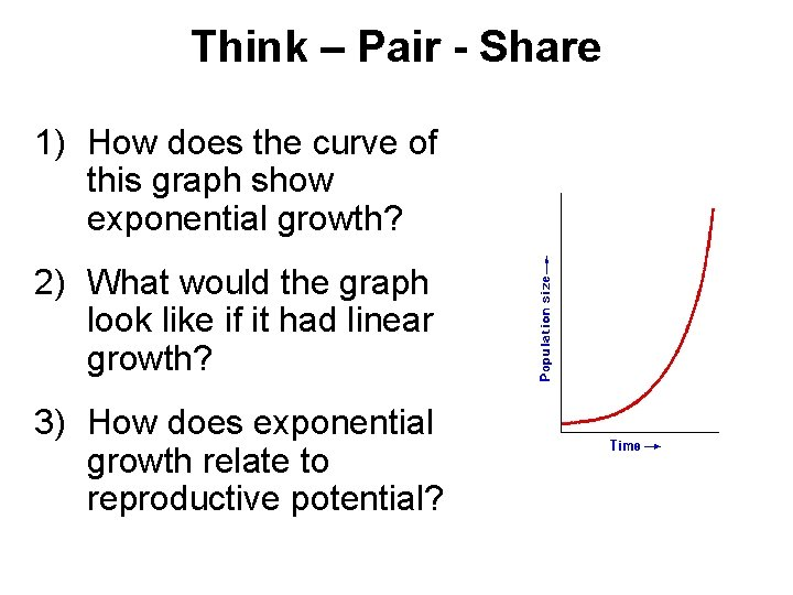 Think – Pair - Share 1) How does the curve of this graph show