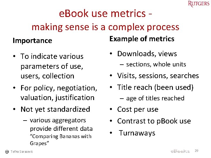 e. Book use metrics - making sense is a complex process Importance Example of