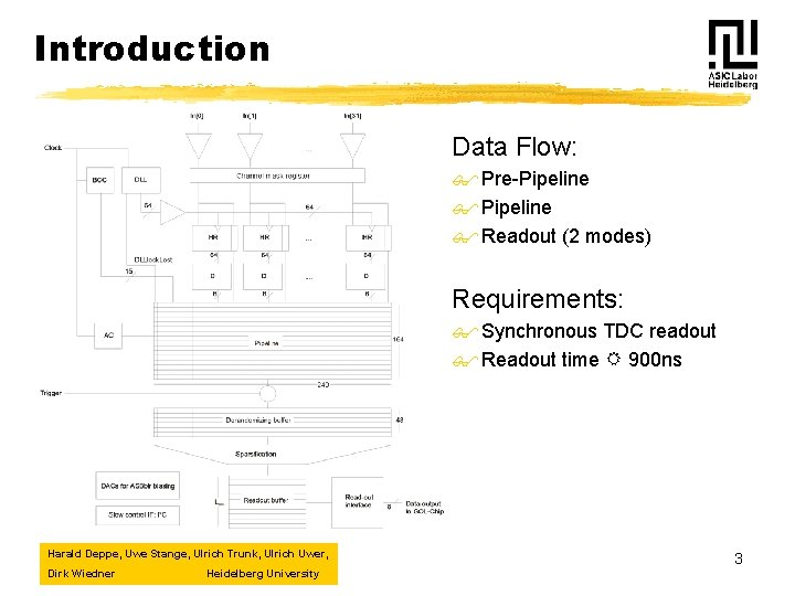 Introduction Data Flow: $ Pre-Pipeline $ Readout (2 modes) Requirements: $ Synchronous TDC readout