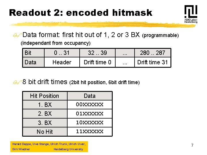 Readout 2: encoded hitmask $Data format: first hit out of 1, 2 or 3