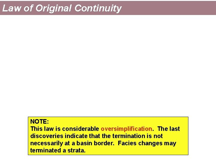 Law of Original Continuity NOTE: This law is considerable oversimplification. The last discoveries indicate