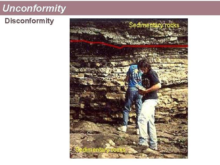 Unconformity Disconformity Sedimentary rocks