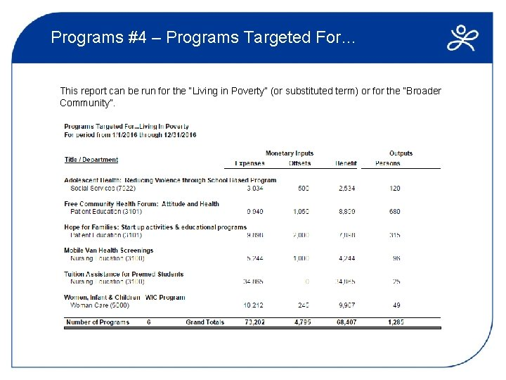 """Programs #4 – Programs Targeted For… This report can be run for the """"Living"""