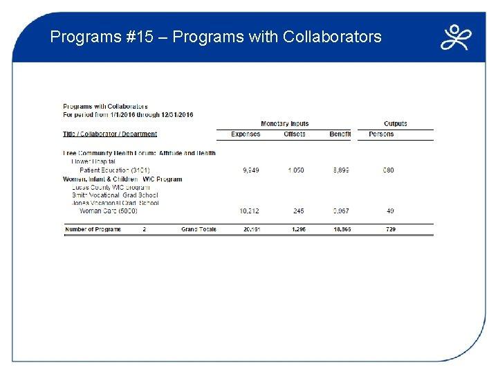 Programs #15 – Programs with Collaborators