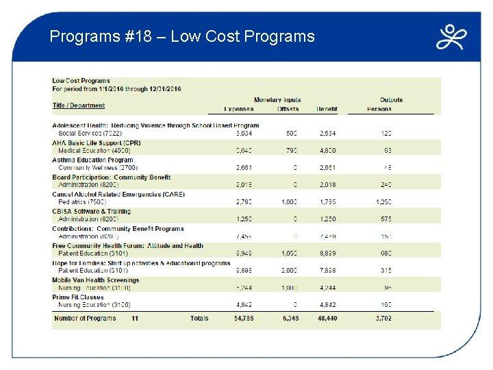 Programs #18 – Low Cost Programs