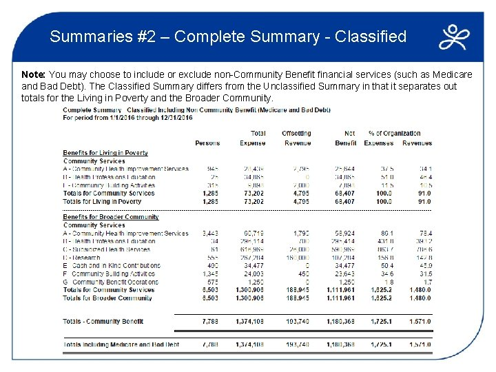 Summaries #2 – Complete Summary - Classified Note: You may choose to include or