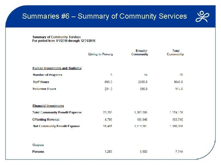 Summaries #6 – Summary of Community Services