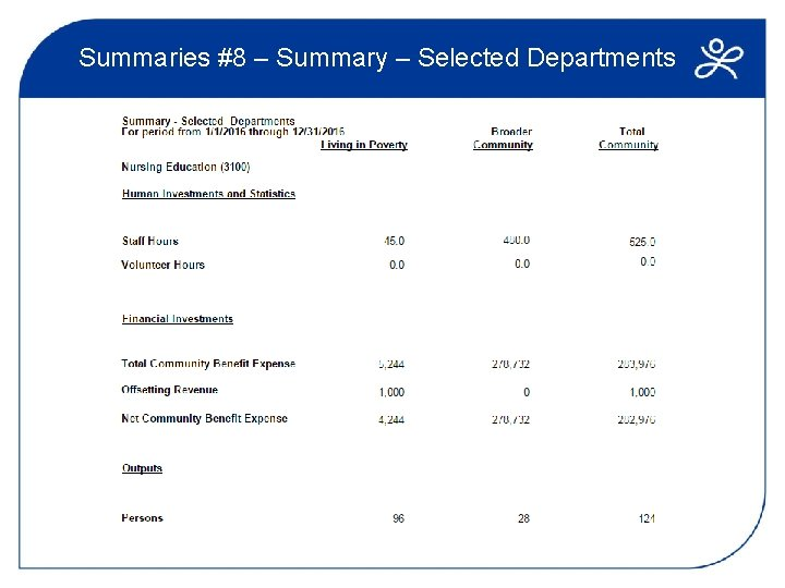 Summaries #8 – Summary – Selected Departments