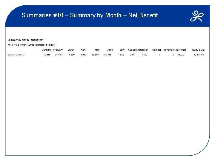 Summaries #10 – Summary by Month – Net Benefit